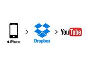 Dropboxで試合動画を共有プラン!